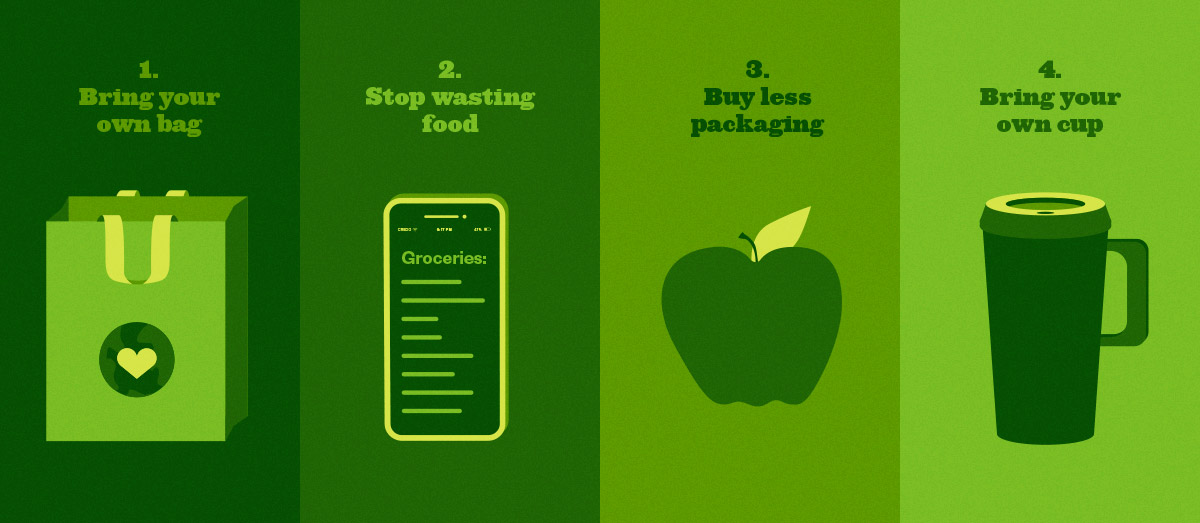 4 steps to reducing your waste