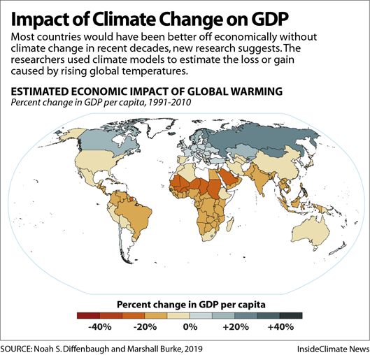 Chart: Impact of Climate Change on GDP